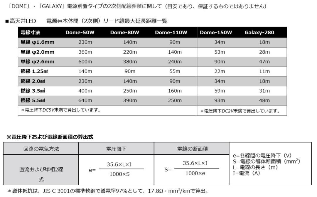 PR-DOME-EPS-110SQ