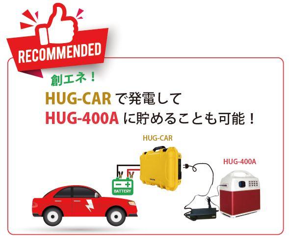 PR-HUG-CAR1.0